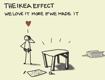 effetto IKEA: se lo faccio da me me ne innamoro, vignetta