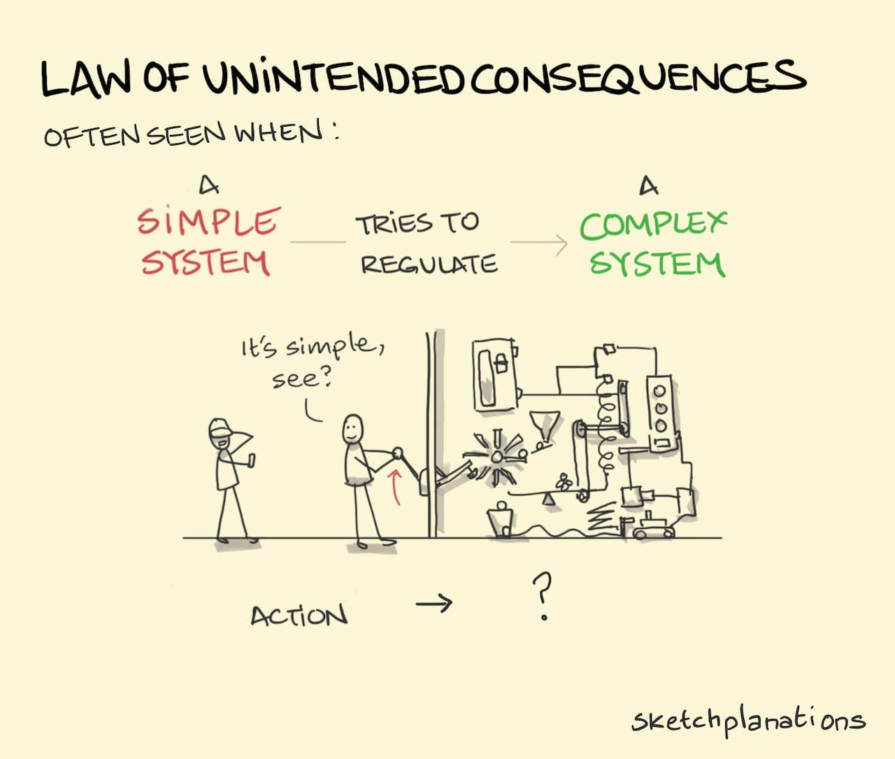 soluzioni troppo semplici a problemi complessi, vignetta
